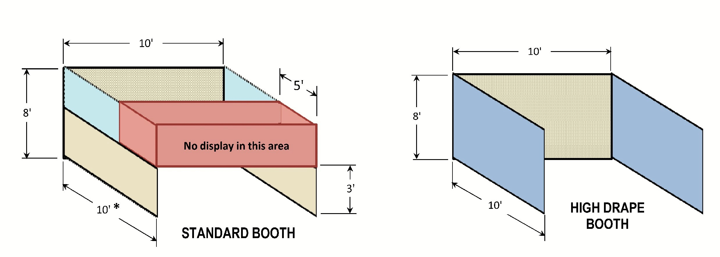 diagram of booth display